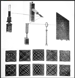 harmonograph-with-vibrating-tuning-forks